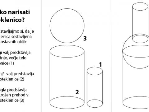 Skiciranje steklenice